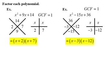 "Holt Algebra Chapter 8 ""Factoring Polynomials"" Review PPT + Worksheet Bundle"