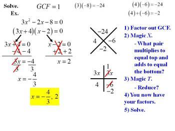 "Holt Algebra Chapter 9 ""Quadratic Functions & Eq'ns"" Review PPT+Worksheet Bundle"