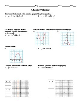 "Holt Algebra Chapter 9 ""Quadratic Functions & Eq'ns"" Review Worksheet- DOC & PDF"