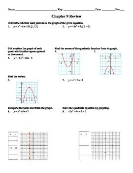 Holt Algebra Chapter 9