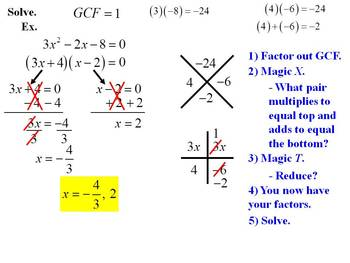 "Holt Algebra Chapter 9 ""Quadratic Functions & Equations"" Review PowerPoint (PPT)"