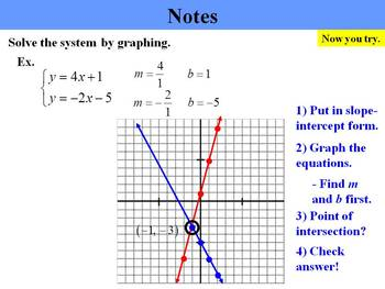 Fall Semester Deluxe Bundle (Holt Algebra Chapters 1-5) - 50+ PPTs