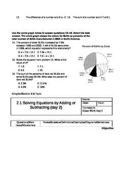 Holt McDougal Algebra 1 Sections 2.1 - 2.3 Notes and Classwork Packet