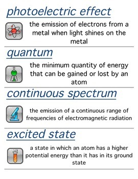 Holt Modern Chemistry, Arrangement of Electrons in Atoms Chapter Wall Word Cards