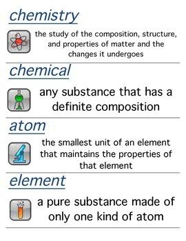 Holt Modern Chemistry, Matter and Change Chapter Vocabular