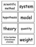 Holt Modern Chemistry, Measurements and Calculations Chapter Flashcards