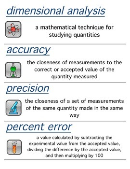 Holt Modern Chemistry, Measurements and Calculations Chapter Word Wall Cards