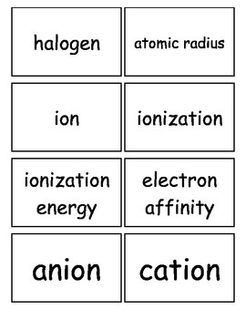 Holt Modern Chemistry The Periodic Law Flashcards, High School, 9-12