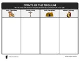 Holy Week File Folder Game:  Events of the Triduum