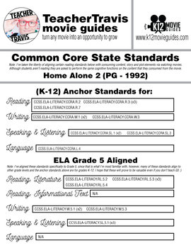 Home Alone 2 Movie Guide | Film Questions | Worksheet (PG - 1992)