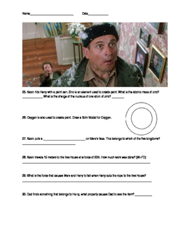 Home Alone Movie Science Review