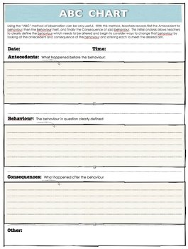 Home Communication Log and ABC Chart for Autism & Special Ed students265 x 350 jpeg 26kB