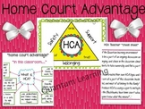 """Home Court Advantage ~ """"HCA"""" Quantum Learning Classroom Posters"""