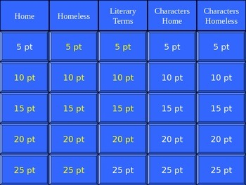 Home & Homeless Jeopardy Game