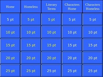 Home & Homeless Jeopardy Game
