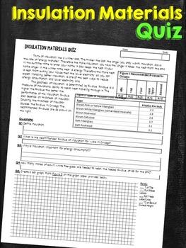 Home Insulation Materials Quiz