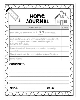 creative writing homework assignments Students often feel homework is boring the same rewriting of the topic, they have learned in the classroom they want to an escape plan for avoiding homework.