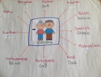 Home Language Academic Vocabulary Homework: Family