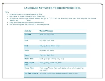 Home Language Activities for Toddlers and Preschoolers