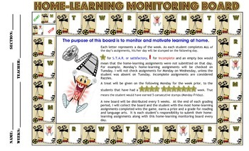 Home-Learning Monitoring Board