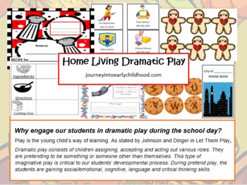 Home Living Dramatic Play- Resources to extend children's play