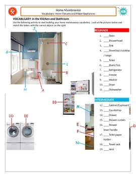 Home Maintenance: Vocabulary_Bathroom and Kitchen Home Fixtures and Appliances
