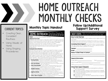 Home Outreach Monthly Check Ins for ABA, Autism, Special Ed {GROWING RESOURCE}