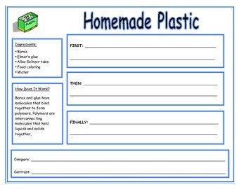 Home Plastic Experiment