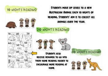 Home Reading Classroom Display - Australian animal theme