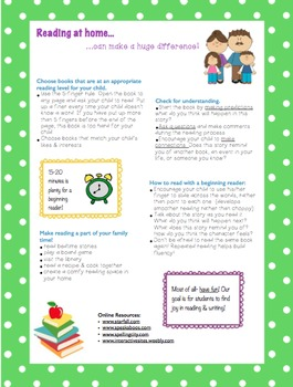 Home Reading- parent cheat sheet