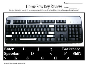 Home Row Key Study, Review and Test Bundle
