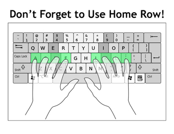 Home Row Typing Poster