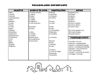 Home and Furniture Vocabulary Reference Sheet