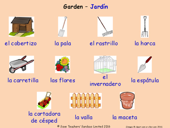 Home in Spanish Posters / Slides
