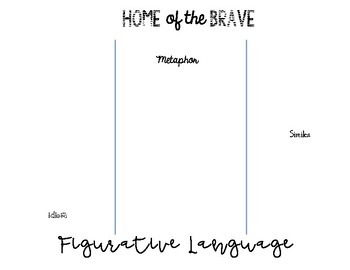 Home of the Brave Figurative Language Graphic