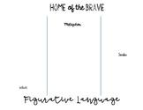 Home of the Brave Figurative Language Graphic
