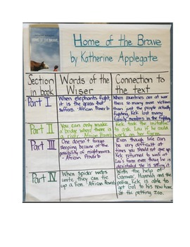 Home of the Brave: Novel Study Guide with Signposts (Common Core Aligned)