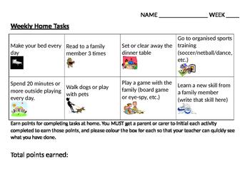 Home tasks Howork Grid