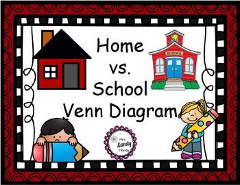 Home vs. School Venn Diagram