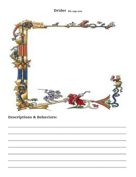 Homeland by R.A. Salvatore Unit, Worksheets, Quizzes, Final Project
