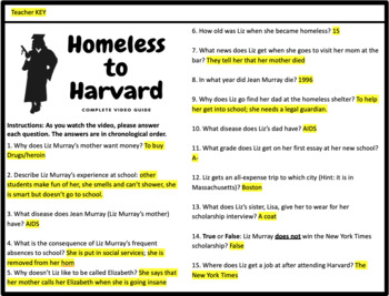 Homeless to Harvard: The Liz Murray Story - Complete Movie Guide