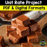 Unit Rate Project | Distance Learning