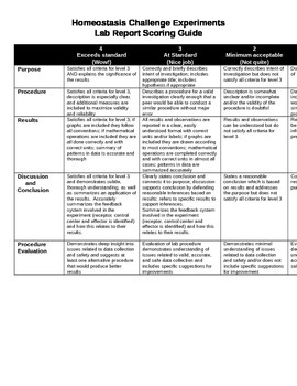 Homeostasis Challenge Experiments