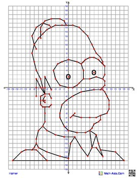 Homer Simpson Coordinate Graphing Picture