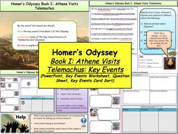 Homer's Odyssey – Book I: Athene visits Telemachus: key events