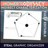 Homer's Odyssey: Indirect Characterization Graphic Organizer