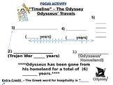 Homer's The Odyssey - Timeline Graphic Organizer