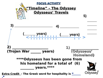 Homer's The Odyssey - Timeline Graphic Organizer