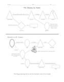 Homer's Odyssey Plot Map