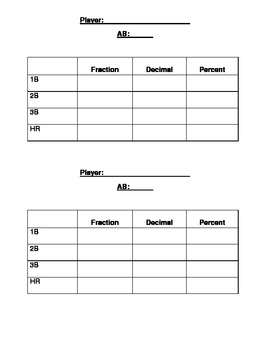 Homerun Derby Package: Fractions, Decimals, and Percents